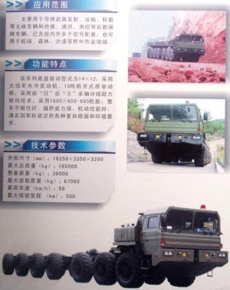 14x12 Truck