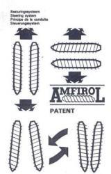 15-Amfirol-steering-system.jpg