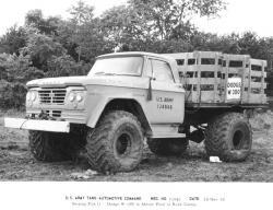Dodge w 300